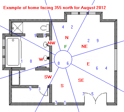 August 2012 flying star analysis for Feng shui home entrance direction