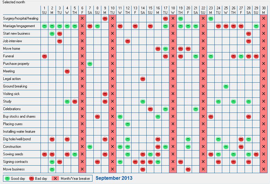 September 2013 Tong Shu Almanac tasks