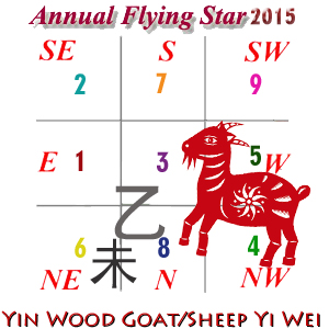 flying Star Chart 2015